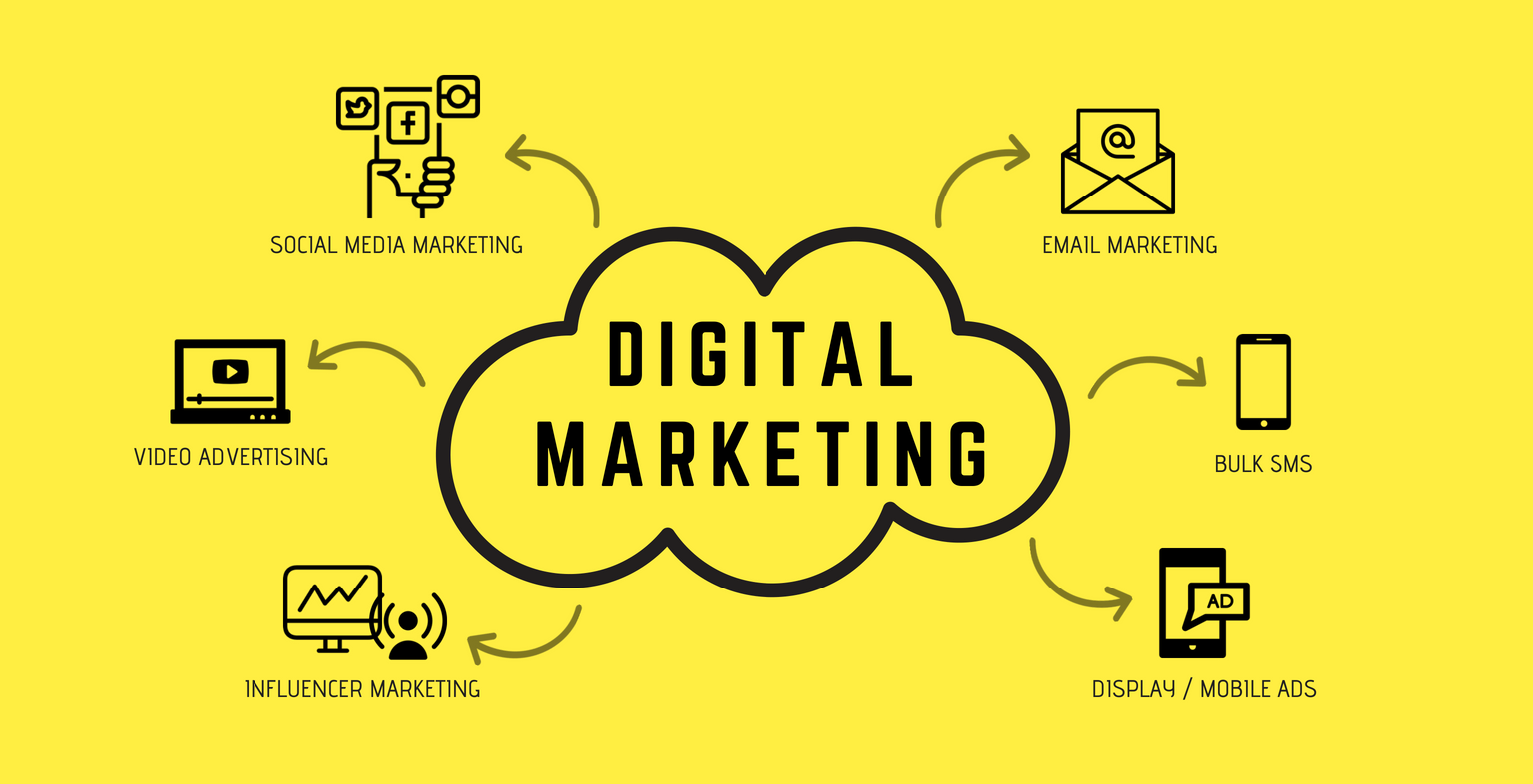 Digital Marketing Is The Best Way To Increase The Audience By Corporate