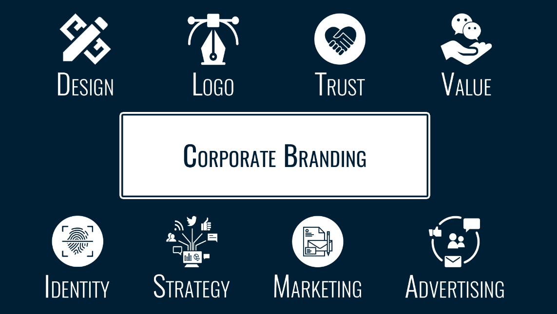 Corporate Branding Gold Coast – Professional Marketing Experts For Your Business